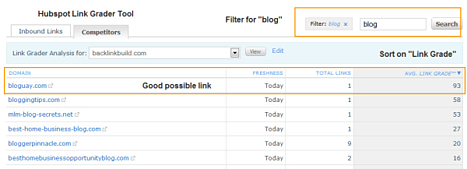 Hubspot link grader tool for high quality links